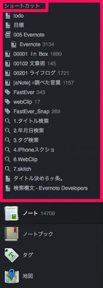 Evernoteショートカット機能