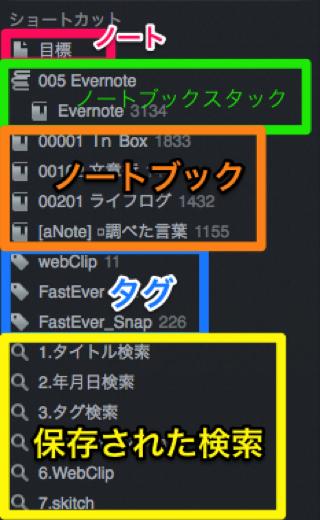 Evernote ショートカット